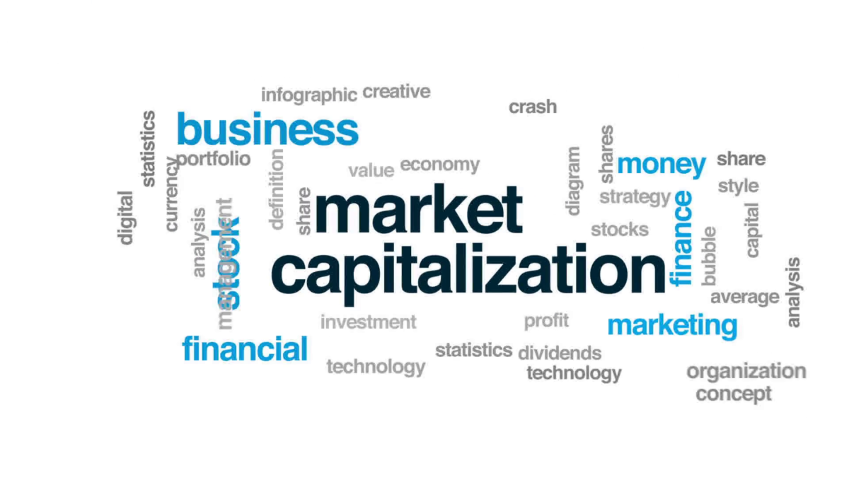 What is market capitalization? What is net worth?