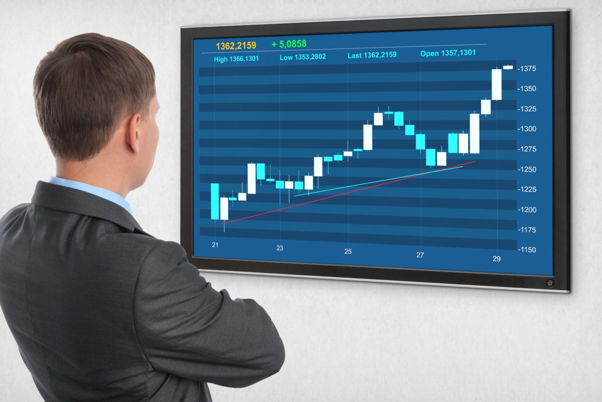 What is investing and trading in stock market? How does it works?