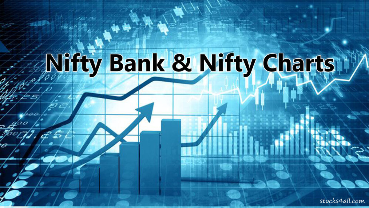What is Nifty and Bank Nifty future? Where can I get best Nifty and Bank  Nifty trading tips in India? – Eqwires Best Intraday tips provider in  India, top trading tips company,